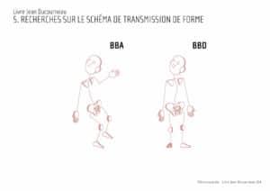 schéma montrant l'attitude en torticolis d'un bébé et d'un enfant debout